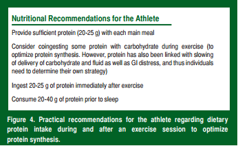protein tips